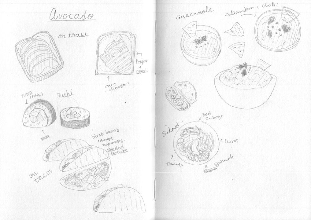 Momoko-Abe_Sketch_Avocado